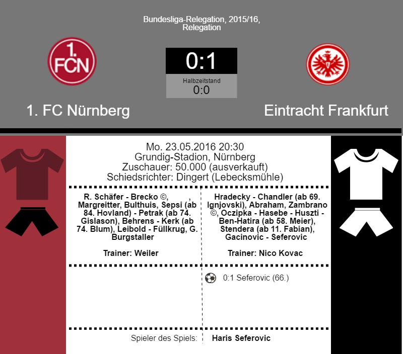 Eintracht Frankfurt sichert mit einem 1:0-Sieg gegen Nürnberg den Klassenerhalt